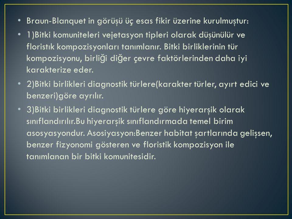 Braun-Blanquet in görüşü üç esas fikir üzerine kurulmuştur:
