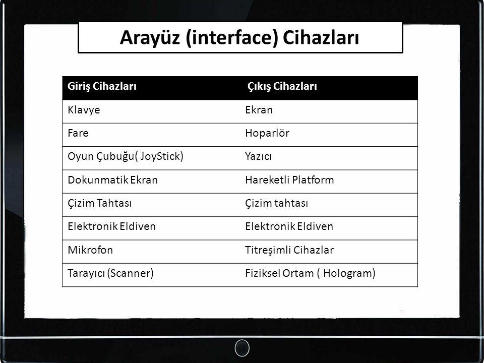 Arayüz (interface) Cihazları
