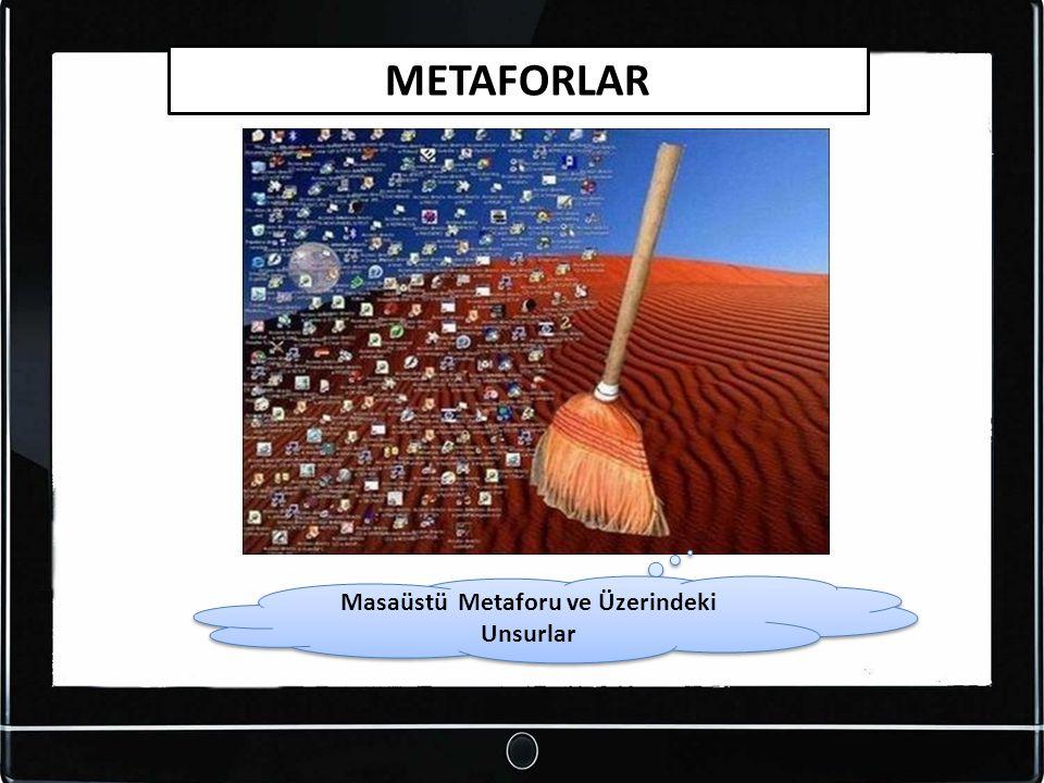 Masaüstü Metaforu ve Üzerindeki Unsurlar