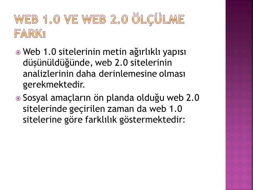 Web 1.0 ve Web 2.0 ölçülme farkı