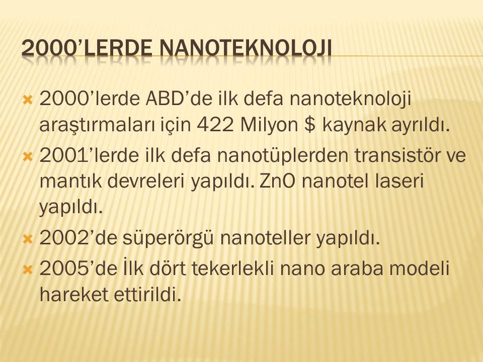 2000'lerde nanoteknoloji 2000'lerde ABD'de ilk defa nanoteknoloji araştırmaları için 422 Milyon $ kaynak ayrıldı.