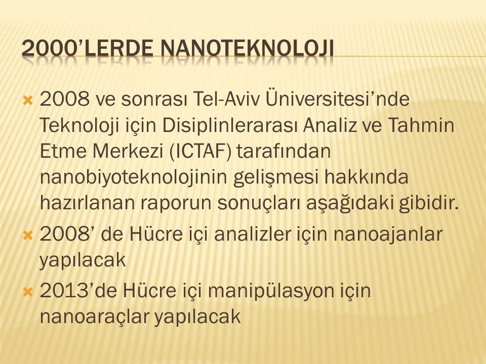 2000'lerde nanoteknoloji