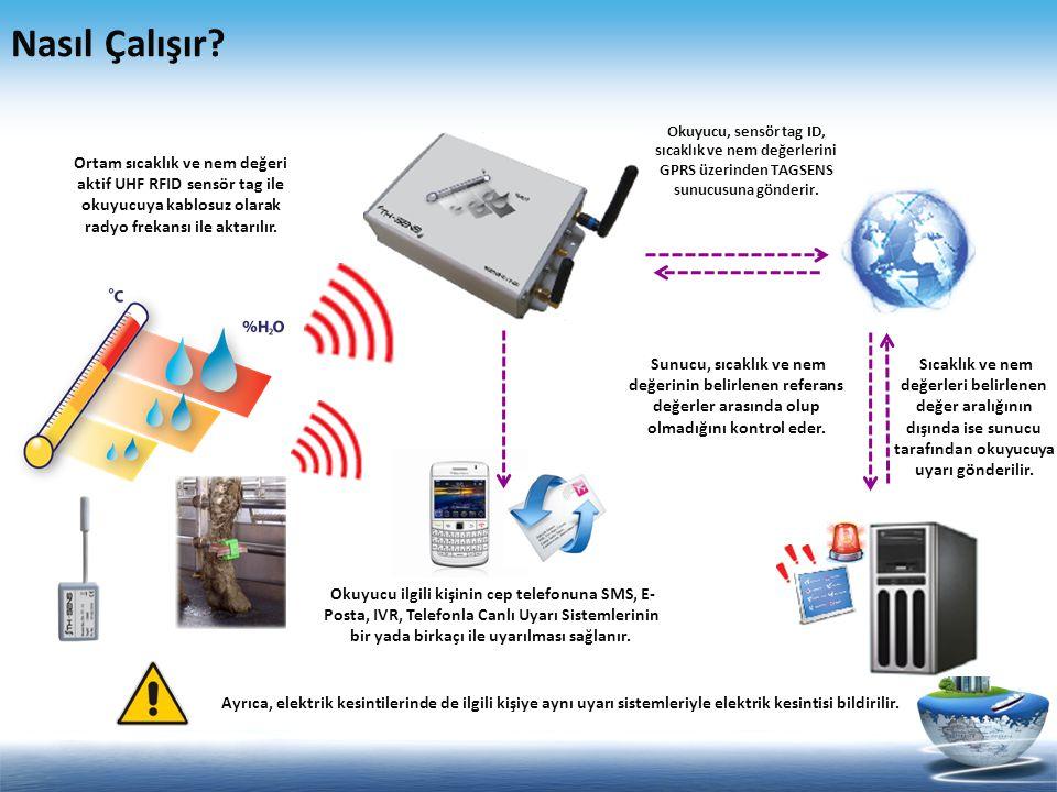 Nasıl Çalışır Okuyucu, sensör tag ID, sıcaklık ve nem değerlerini GPRS üzerinden TAGSENS sunucusuna gönderir.