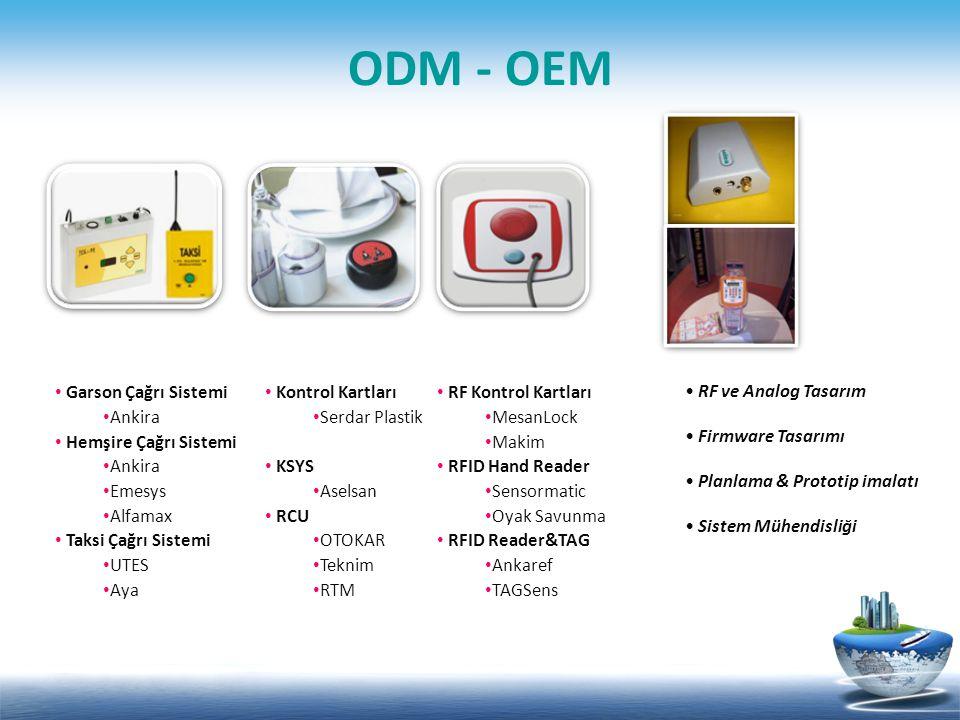 ODM - OEM Garson Çağrı Sistemi Ankira Hemşire Çağrı Sistemi Emesys