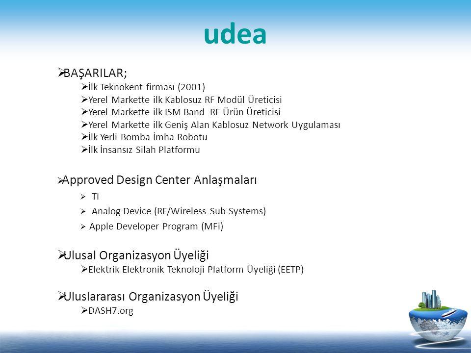 udea BAŞARILAR; Approved Design Center Anlaşmaları