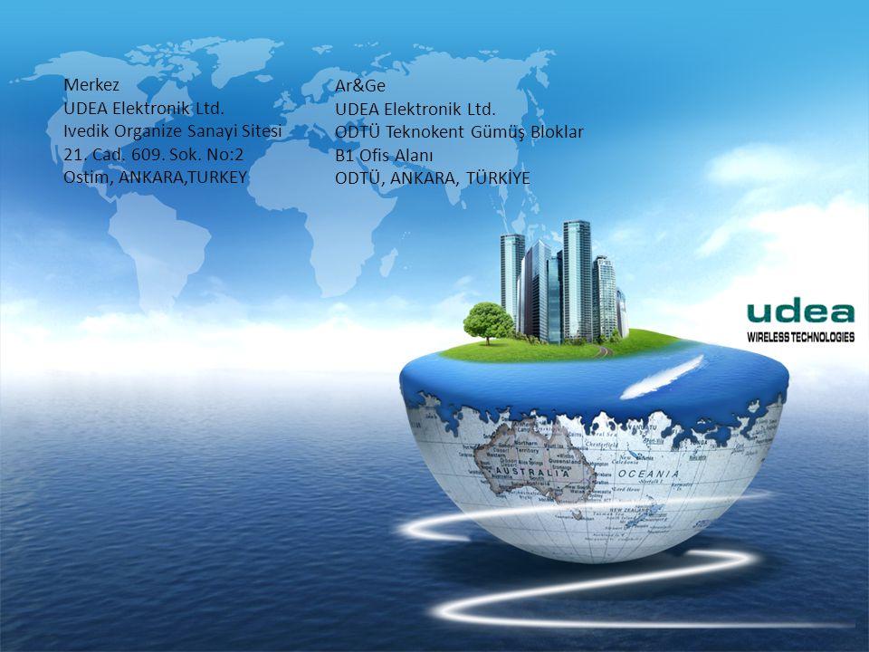 Merkez UDEA Elektronik Ltd. Ivedik Organize Sanayi Sitesi. 21. Cad. 609. Sok. No:2 Ostim, ANKARA,TURKEY.