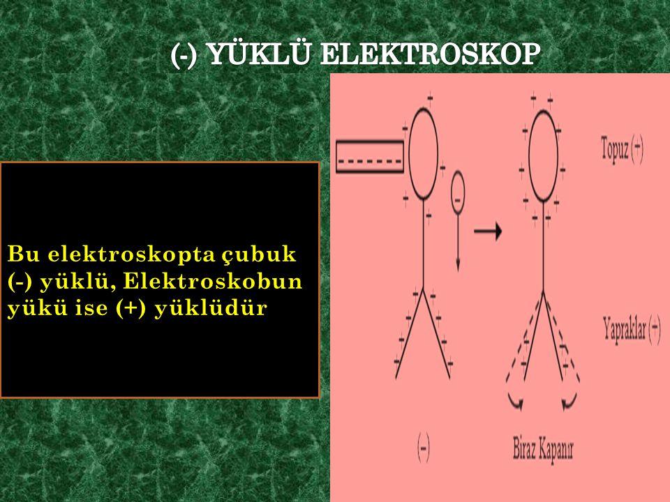 (-) YÜKLÜ ELEKTROSKOP Bu elektroskopta çubuk (-) yüklü, Elektroskobun yükü ise (+) yüklüdür