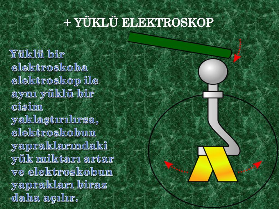 + YÜKLÜ ELEKTROSKOP