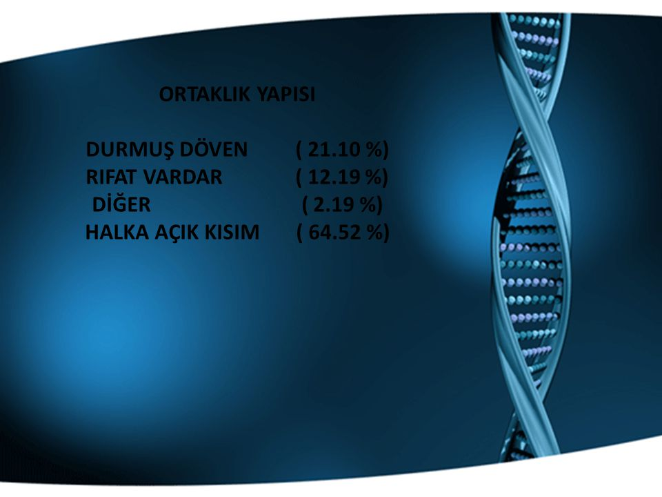 ORTAKLIK YAPISI DURMUŞ DÖVEN ( 21.10 %) RIFAT VARDAR ( 12.19 %) DİĞER ( 2.19 %)