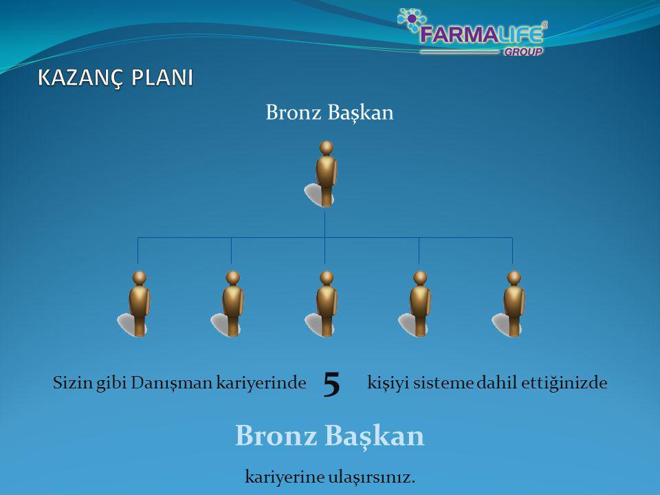 Bronz Başkan KAZANÇ PLANI Bronz Başkan
