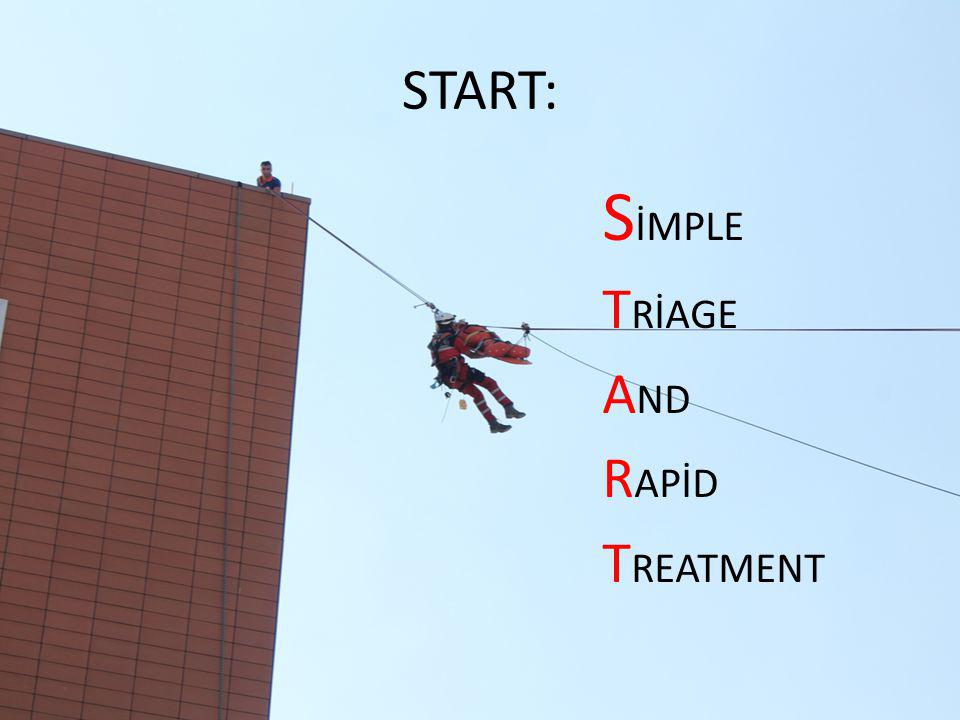 START: SİMPLE TRİAGE AND RAPİD TREATMENT
