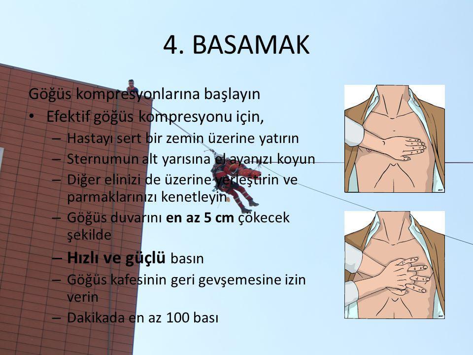 4. BASAMAK Hızlı ve güçlü basın Göğüs kompresyonlarına başlayın
