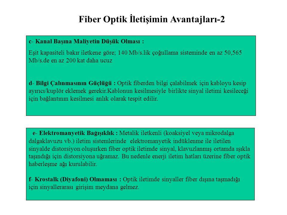 Fiber Optik İletişimin Avantajları-2