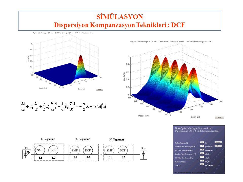 SİMÜLASYON Dispersiyon Kompanzasyon Teknikleri : DCF