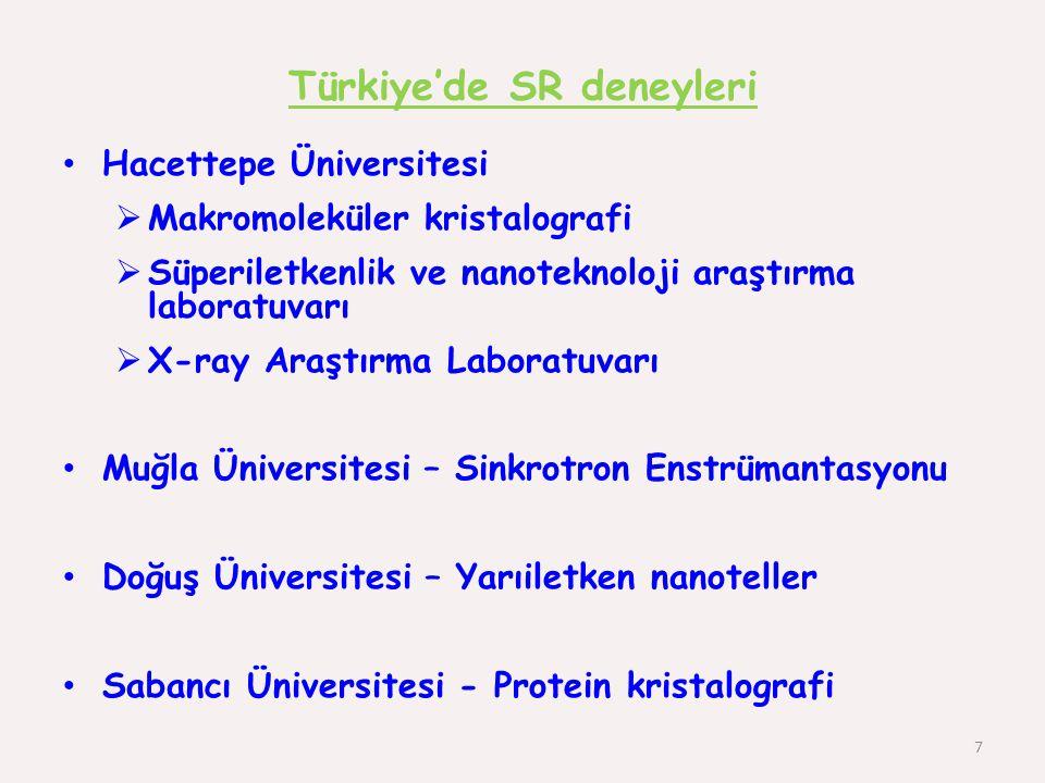 Türkiye'de SR deneyleri