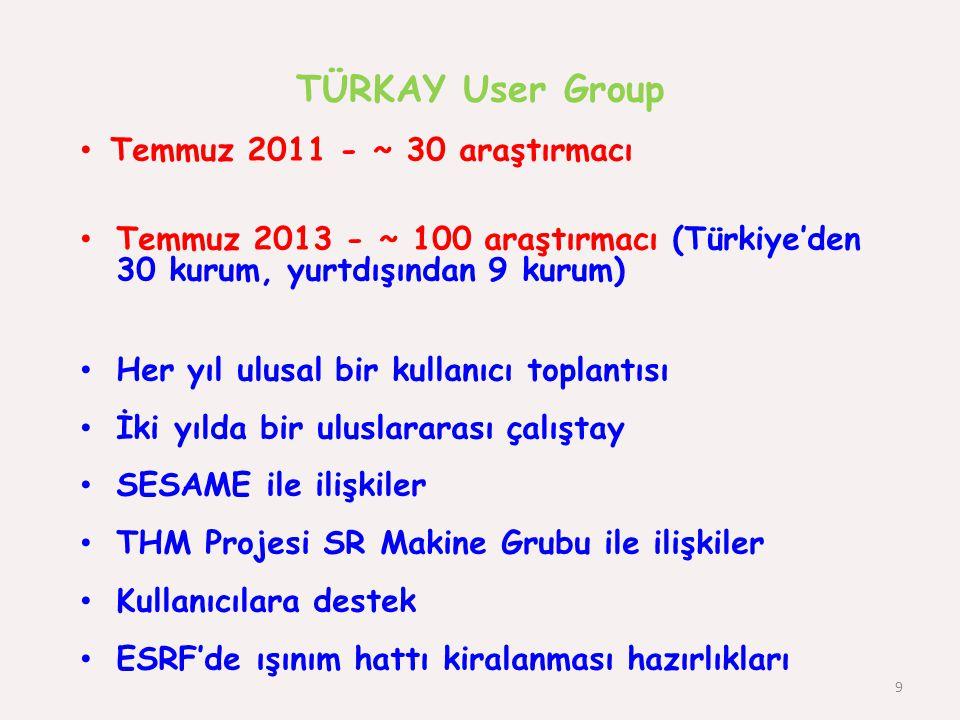 TÜRKAY User Group Temmuz 2011 - ~ 30 araştırmacı