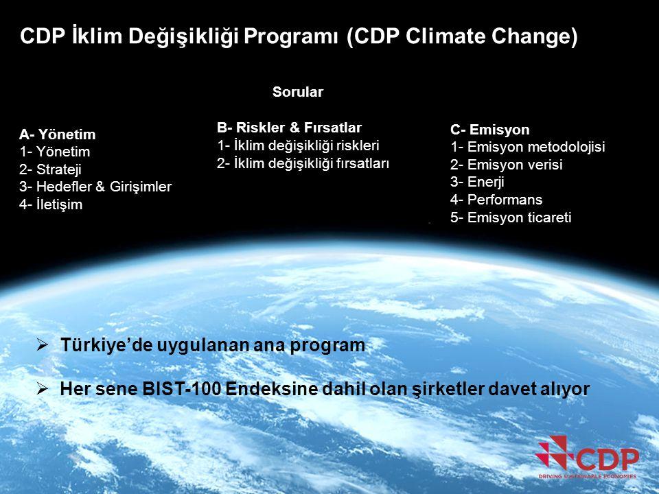 CDP İklim Değişikliği Programı (CDP Climate Change)
