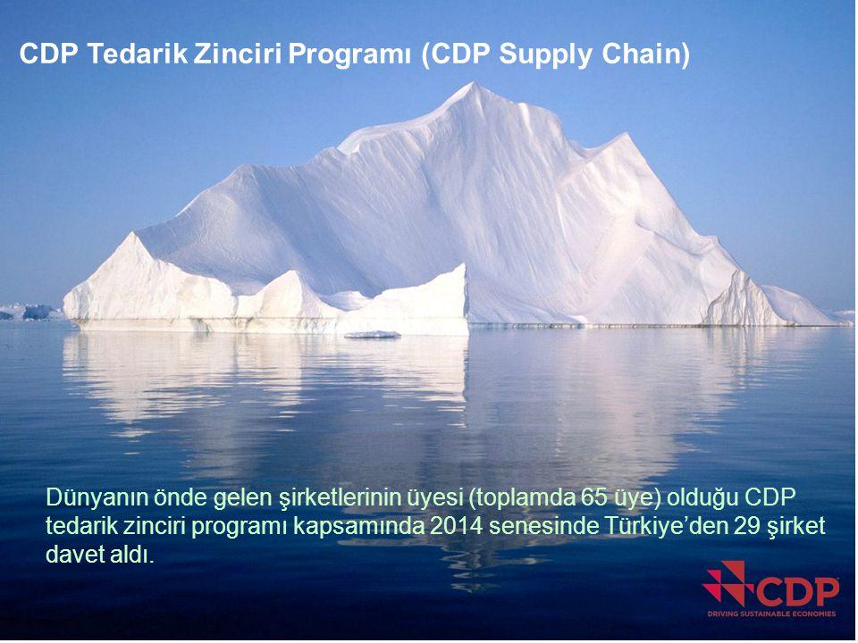 CDP Supply Chain CDP Tedarik Zinciri Programı (CDP Supply Chain)