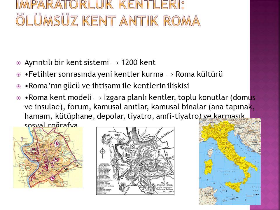 İmparatorluk Kentleri: Ölümsüz Kent Antik Roma