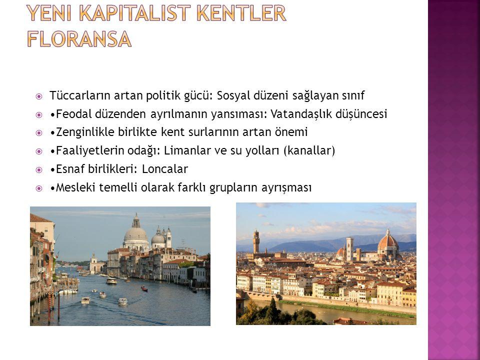 Yeni Kapitalist Kentler Floransa