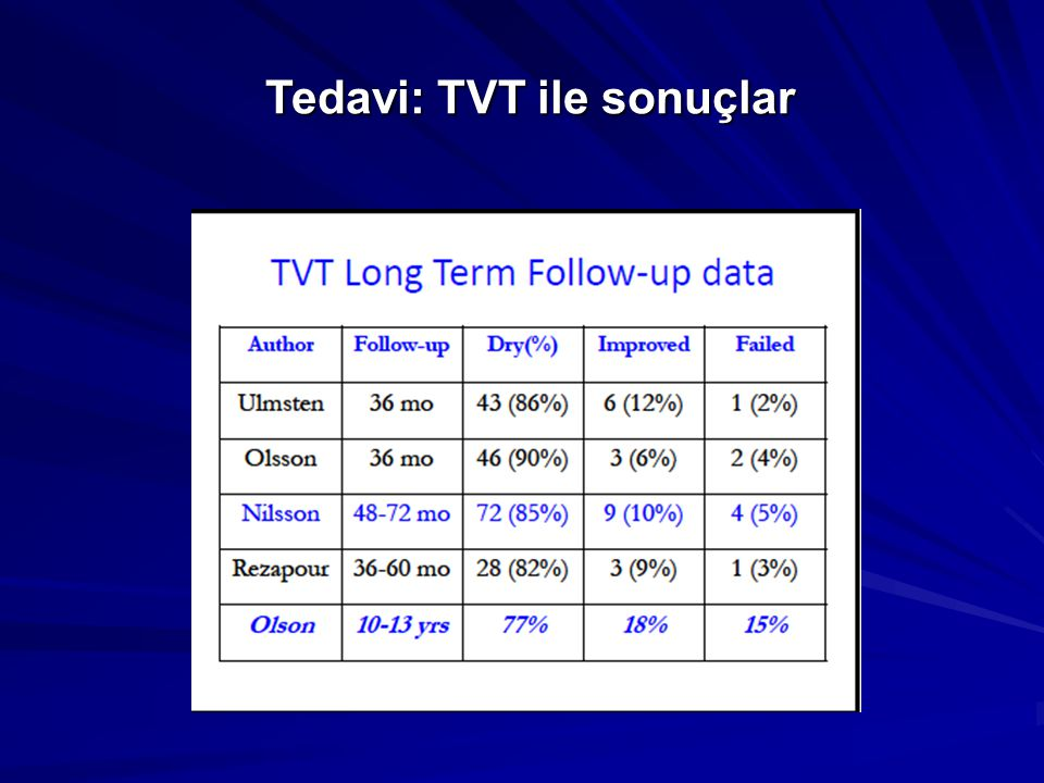 Tedavi: TVT ile sonuçlar