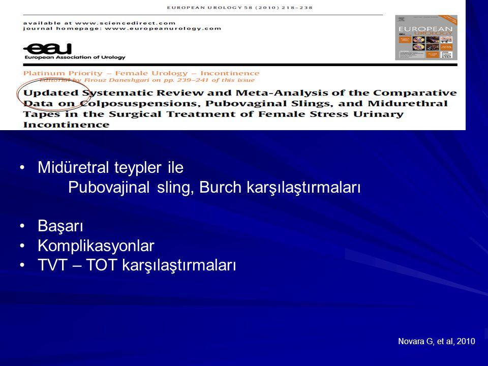 Midüretral teypler ile Pubovajinal sling, Burch karşılaştırmaları