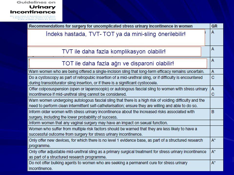 İndeks hastada, TVT- TOT ya da mini-sling önerilebilir!