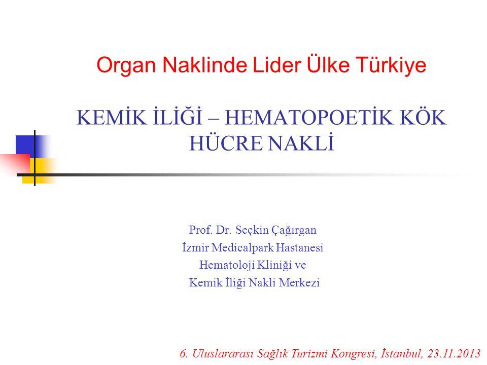 Organ Naklinde Lider Ülke Türkiye KEMİK İLİĞİ – HEMATOPOETİK KÖK HÜCRE NAKLİ