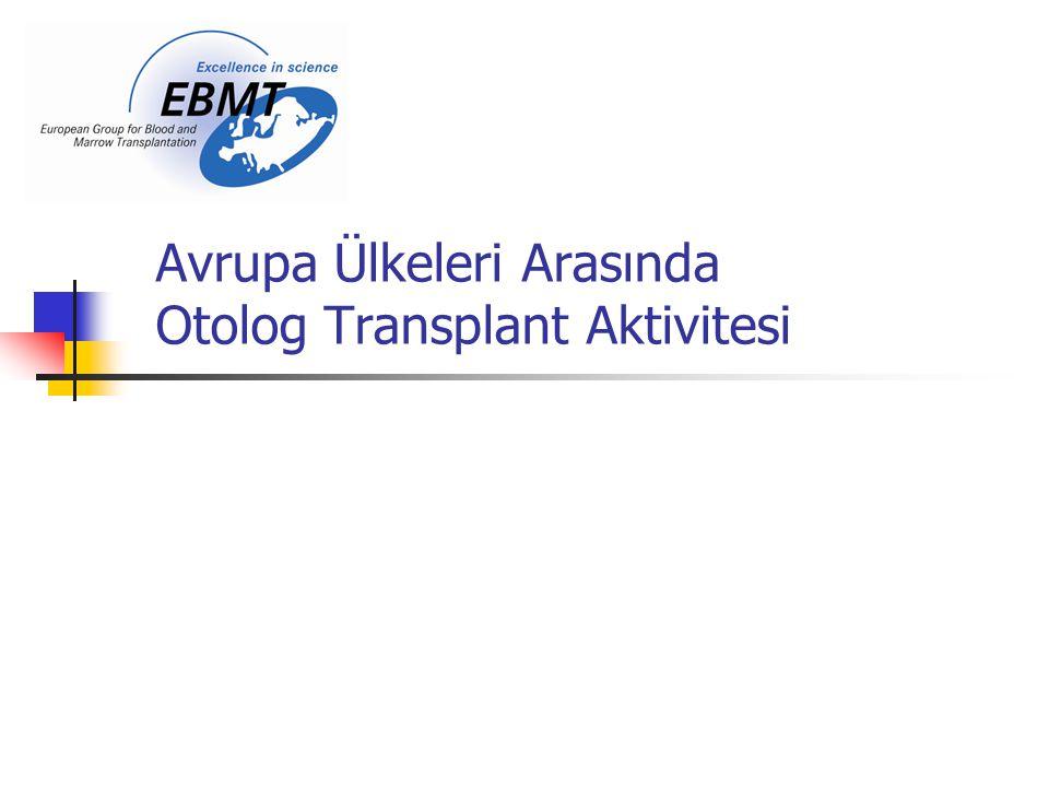Avrupa Ülkeleri Arasında Otolog Transplant Aktivitesi