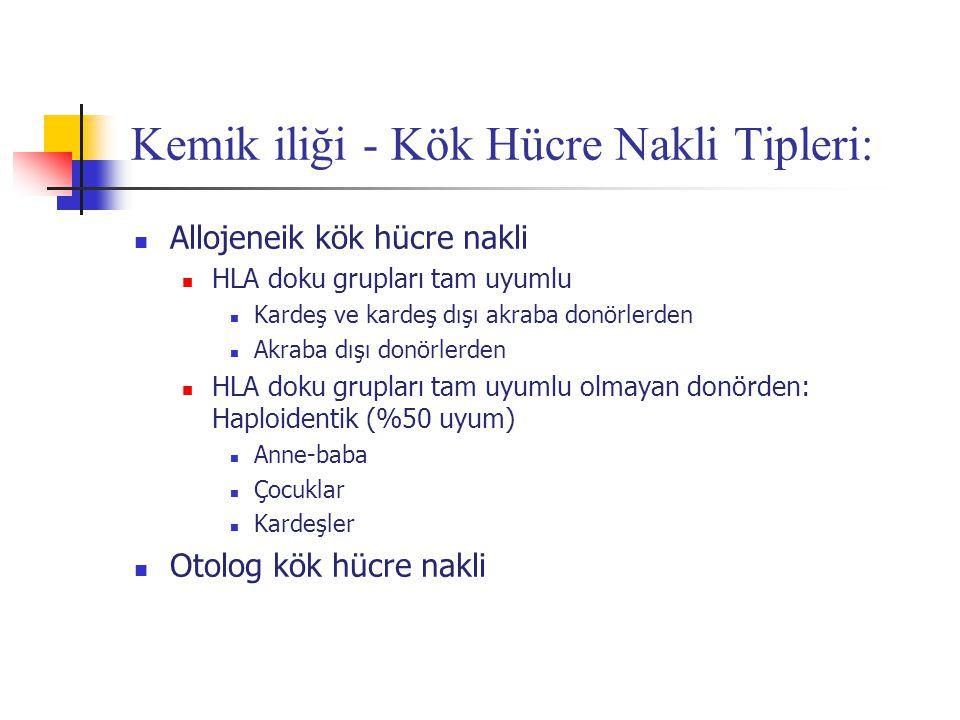 Kemik iliği - Kök Hücre Nakli Tipleri: