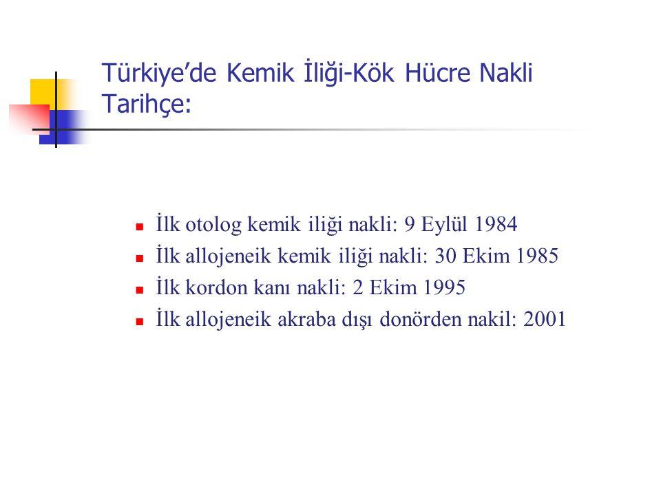 Türkiye'de Kemik İliği-Kök Hücre Nakli Tarihçe: