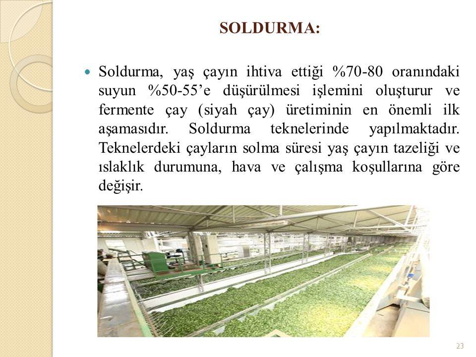 SOLDURMA: