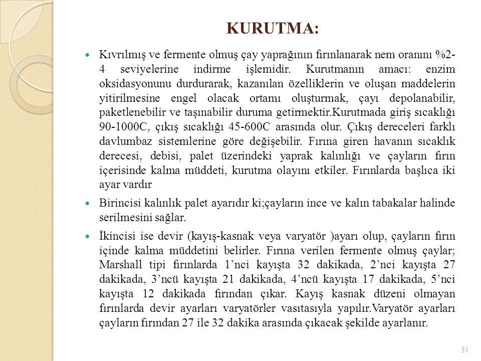 KURUTMA:
