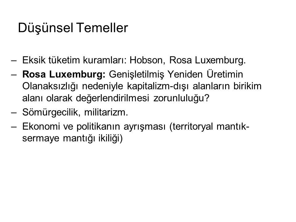 Düşünsel Temeller Eksik tüketim kuramları: Hobson, Rosa Luxemburg.