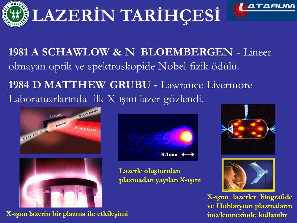LAZERİN TARİHÇESİ 1981 A SCHAWLOW & N BLOEMBERGEN - Lineer olmayan optik ve spektroskopide Nobel fizik ödülü.