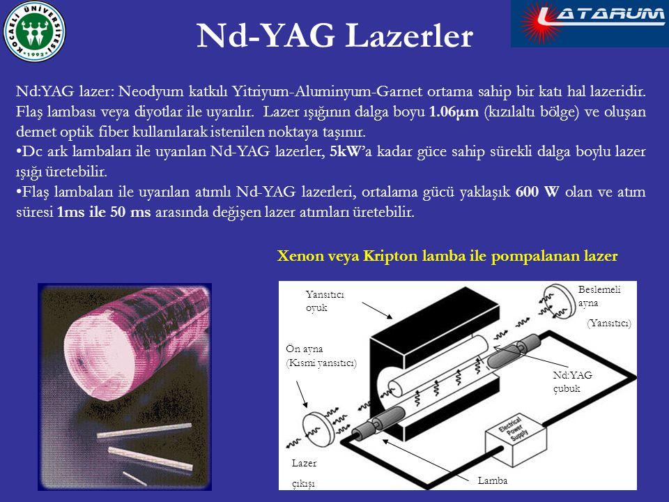 Nd-YAG Lazerler