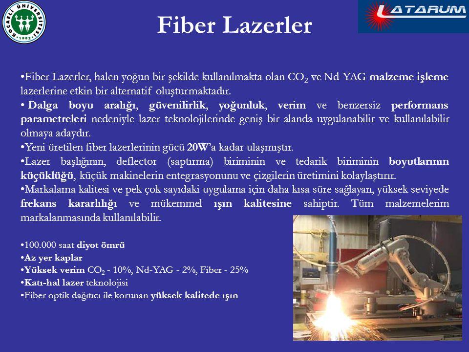 Fiber Lazerler