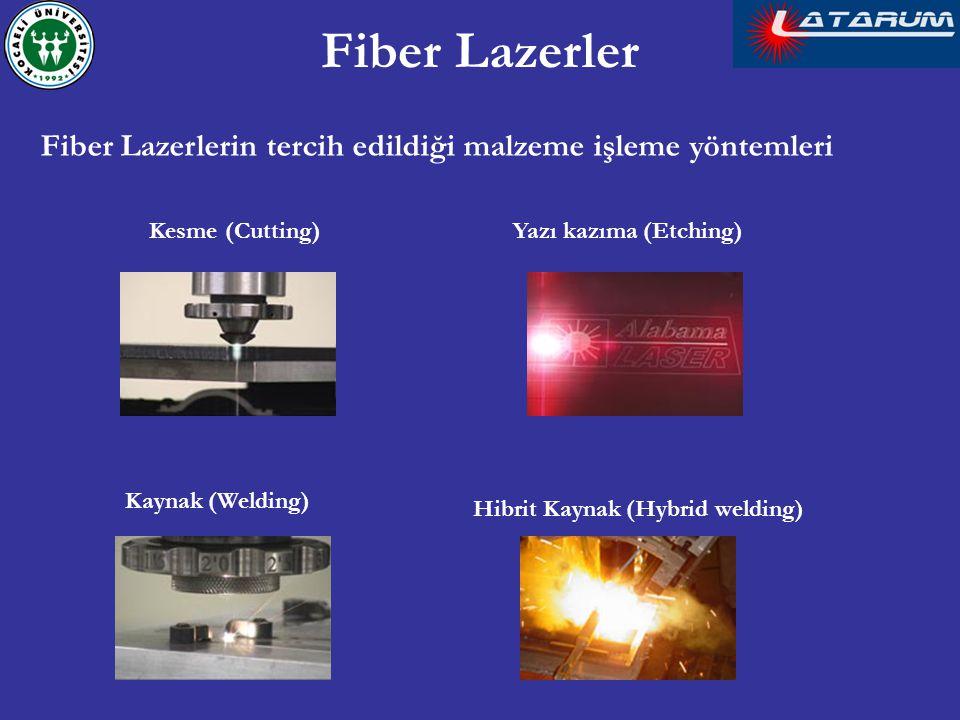 Fiber Lazerler Fiber Lazerlerin tercih edildiği malzeme işleme yöntemleri. Kesme (Cutting) Yazı kazıma (Etching)