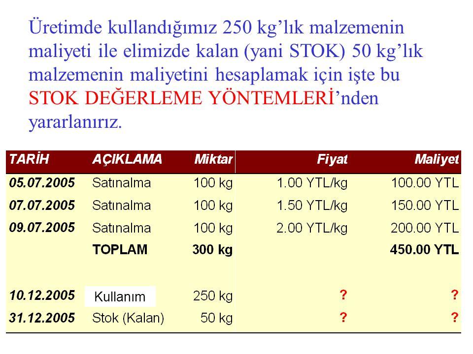 Üretimde kullandığımız 250 kg'lık malzemenin maliyeti ile elimizde kalan (yani STOK) 50 kg'lık malzemenin maliyetini hesaplamak için işte bu STOK DEĞERLEME YÖNTEMLERİ'nden yararlanırız.