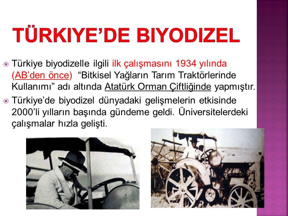 Türkiye'de Biyodizel