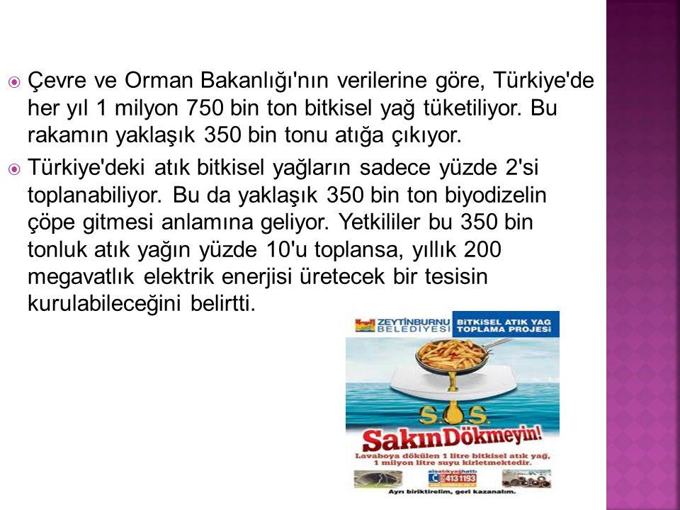 Çevre ve Orman Bakanlığı nın verilerine göre, Türkiye de her yıl 1 milyon 750 bin ton bitkisel yağ tüketiliyor. Bu rakamın yaklaşık 350 bin tonu atığa çıkıyor.