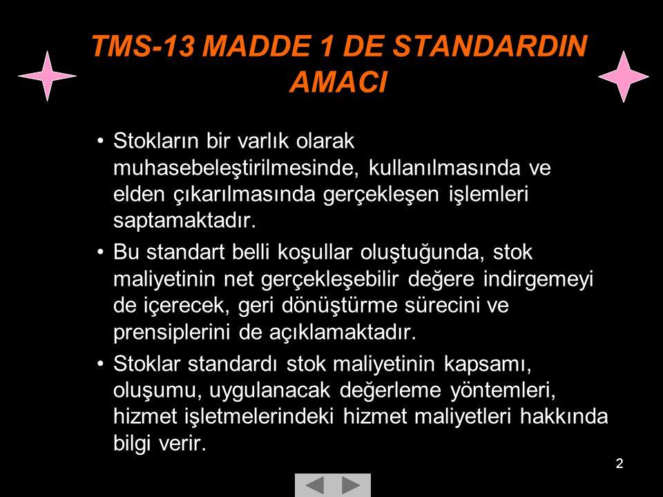 TMS-13 MADDE 1 DE STANDARDIN AMACI