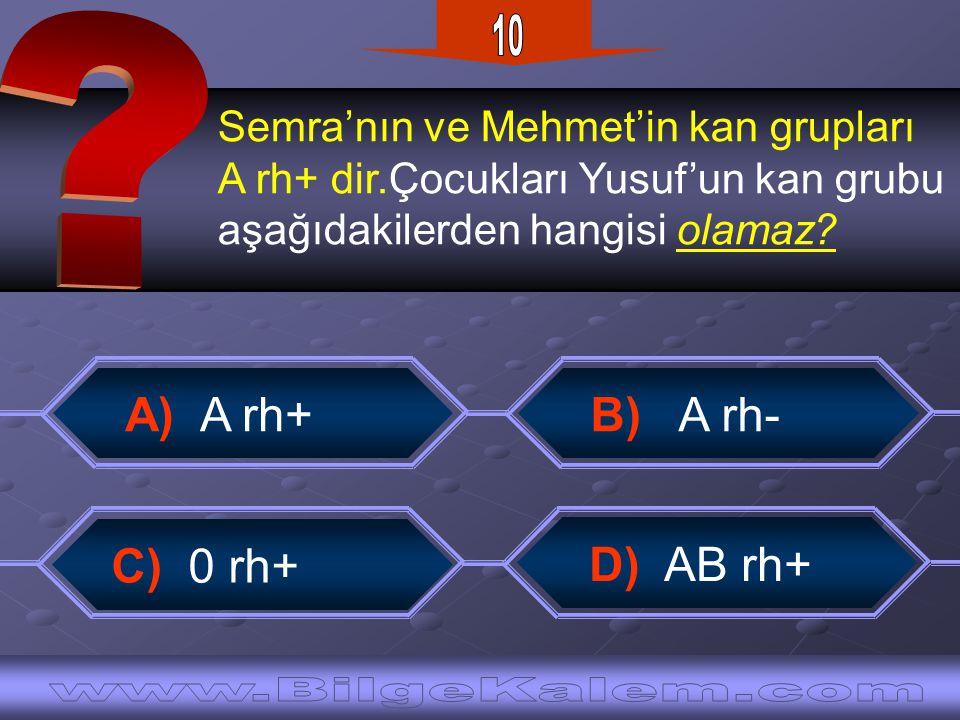 10 A) A rh+ B) A rh- C) 0 rh+ D) AB rh+