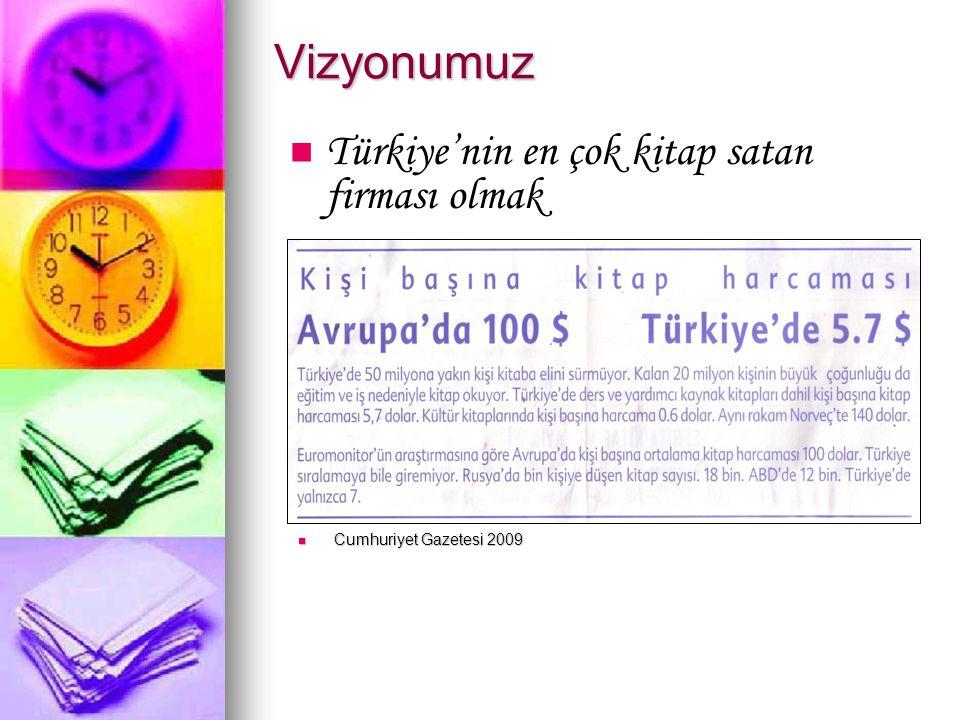 Vizyonumuz Türkiye'nin en çok kitap satan firması olmak
