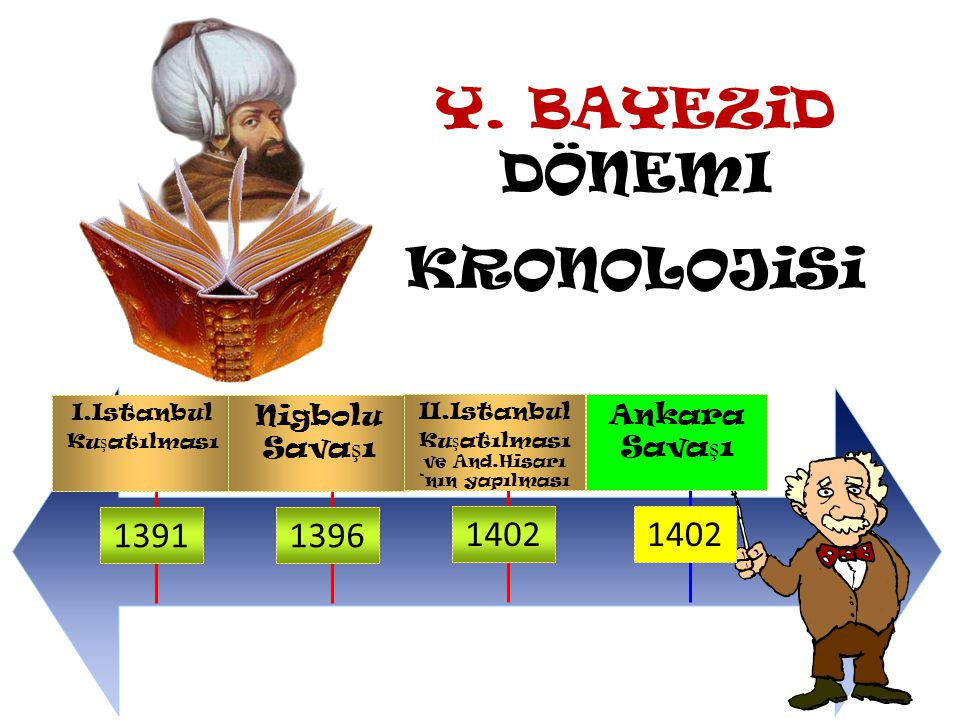 Y. BAYEZiD DÖNEMI KRONOLOJiSi 1391 1396 1402 1402 Nigbolu Savaşı