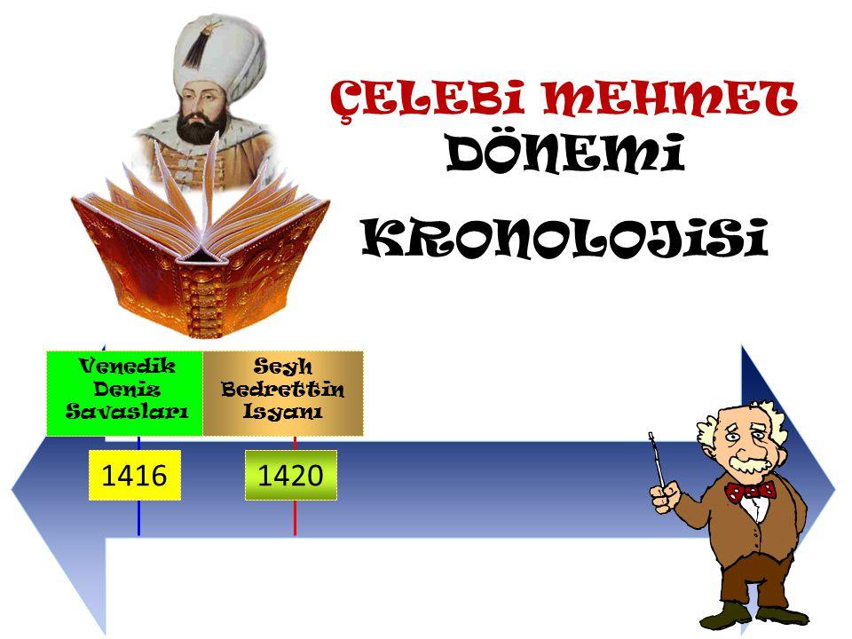 KRONOLOJiSi ÇELEBi MEHMET DÖNEMi 1416 1420 Bu dönemde