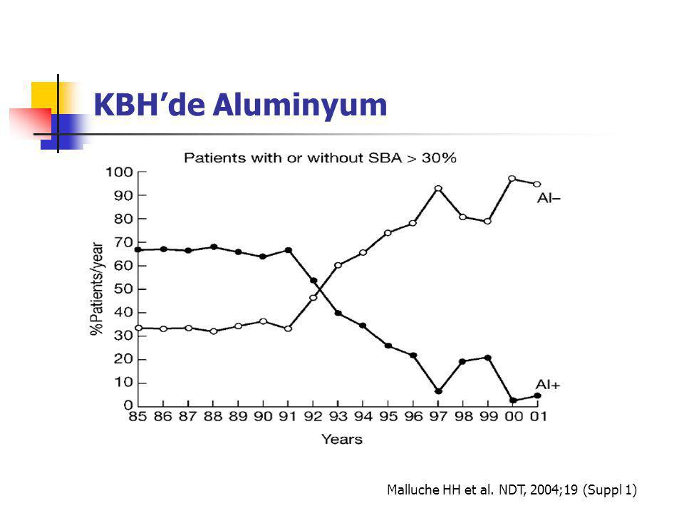 KBH'de Aluminyum Malluche HH et al. NDT, 2004;19 (Suppl 1)