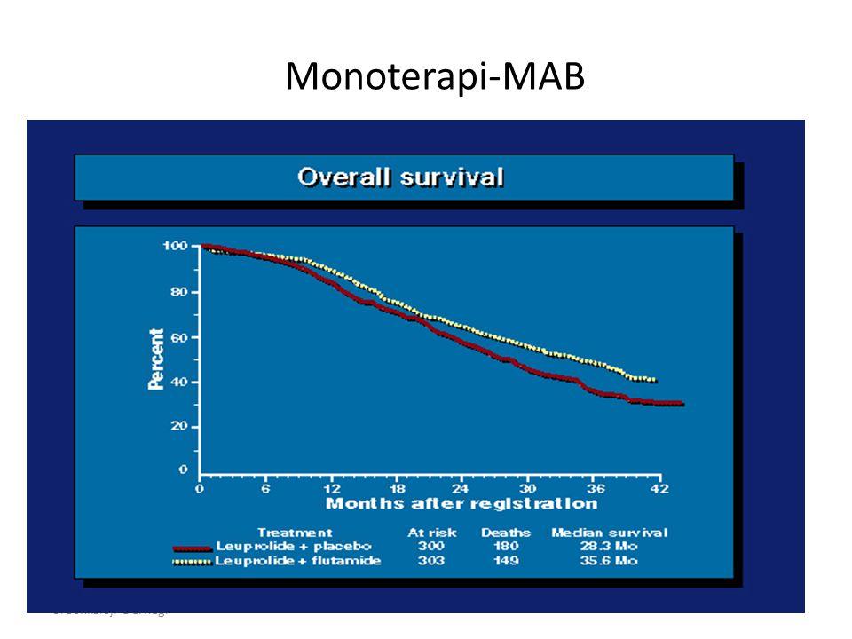 Monoterapi-MAB Üroonkoloji Derneği