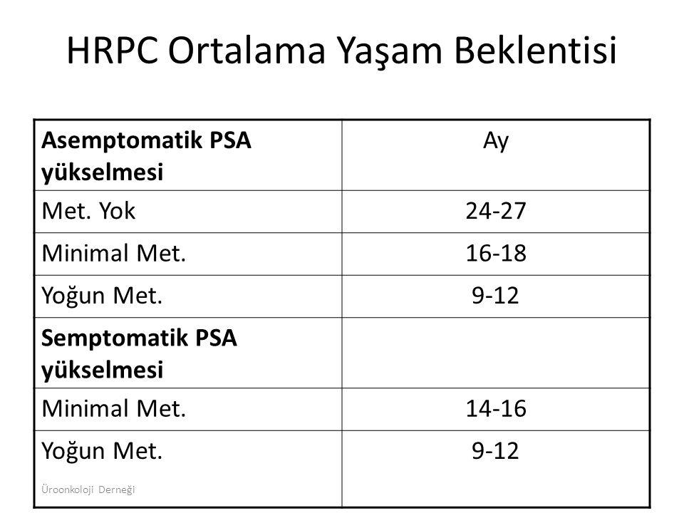 HRPC Ortalama Yaşam Beklentisi