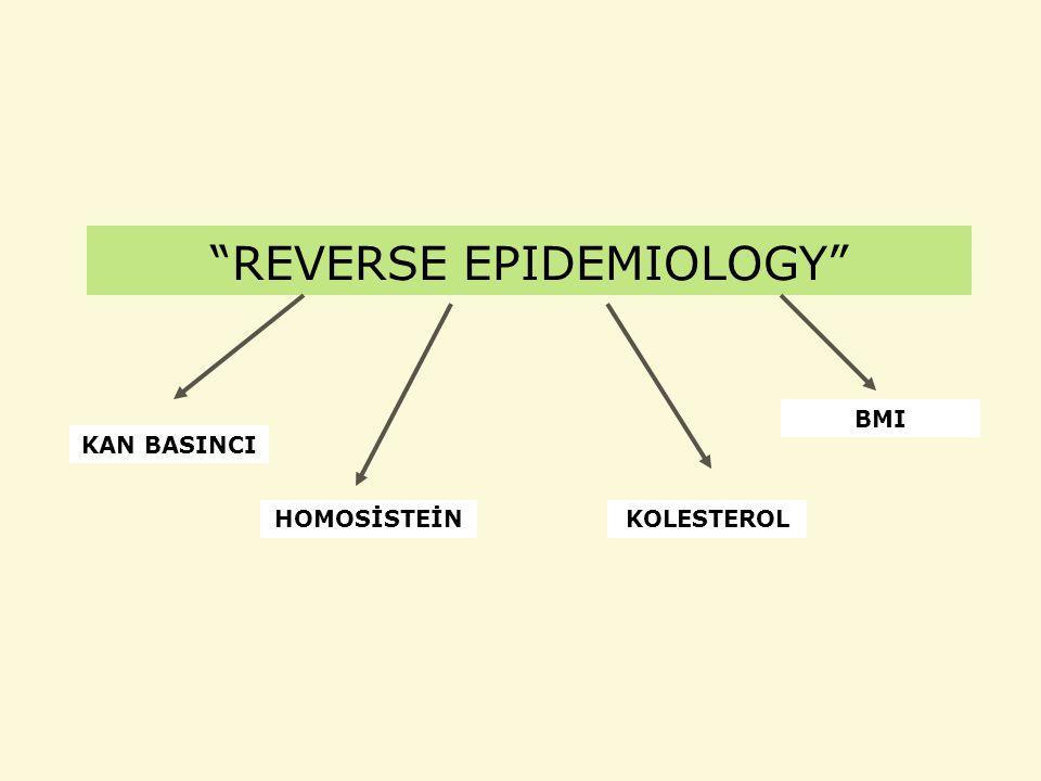 REVERSE EPIDEMIOLOGY
